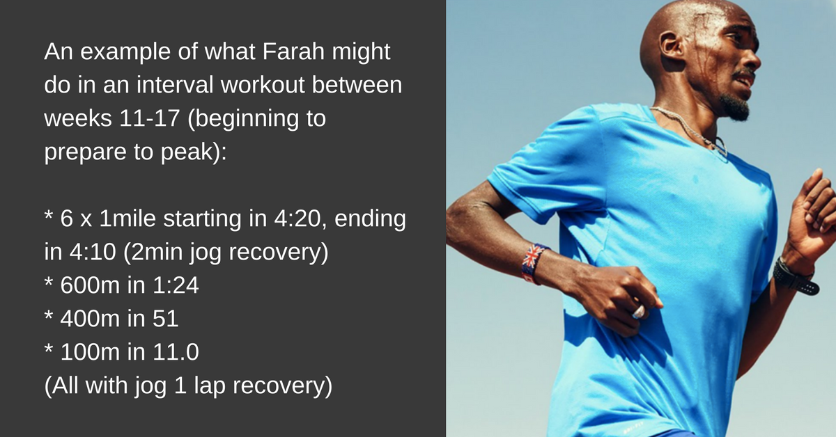 Mo Farah Training: 3 Things Mo Does That You Probably Don't